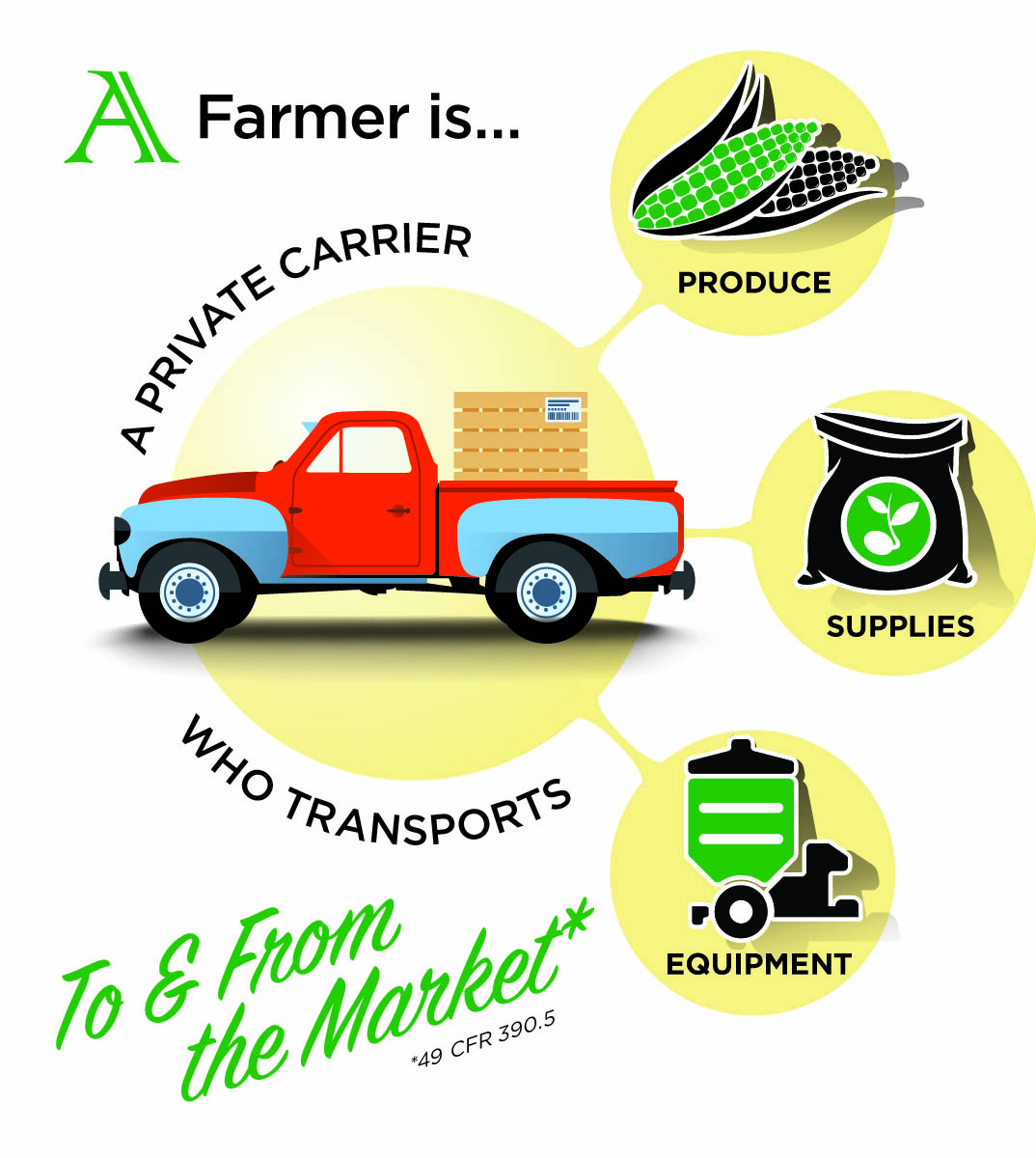A Farmer's Guide to Indiana Transportation Regulations, What to Do to Keep  on Trucking, Planting, and Harvesting | Purdue Pesticide Programs
